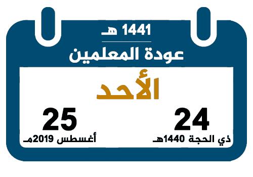 عودة المعلمين للعام الدراسي 1441 تقويم السعودية