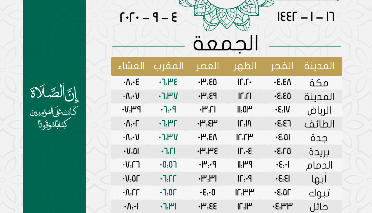 أوقات الصلاة يوم الجمعة 16 محرم 1442هـ تقويم السعودية